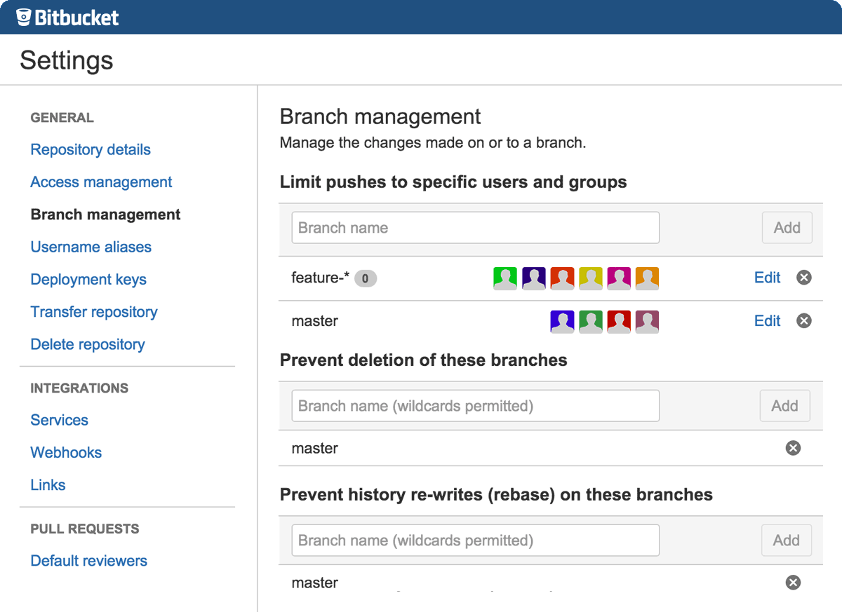 Screenshot showcasing branch management features