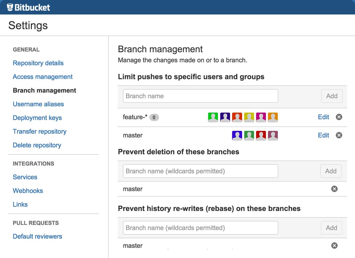 Screenshot showcasing branch management features